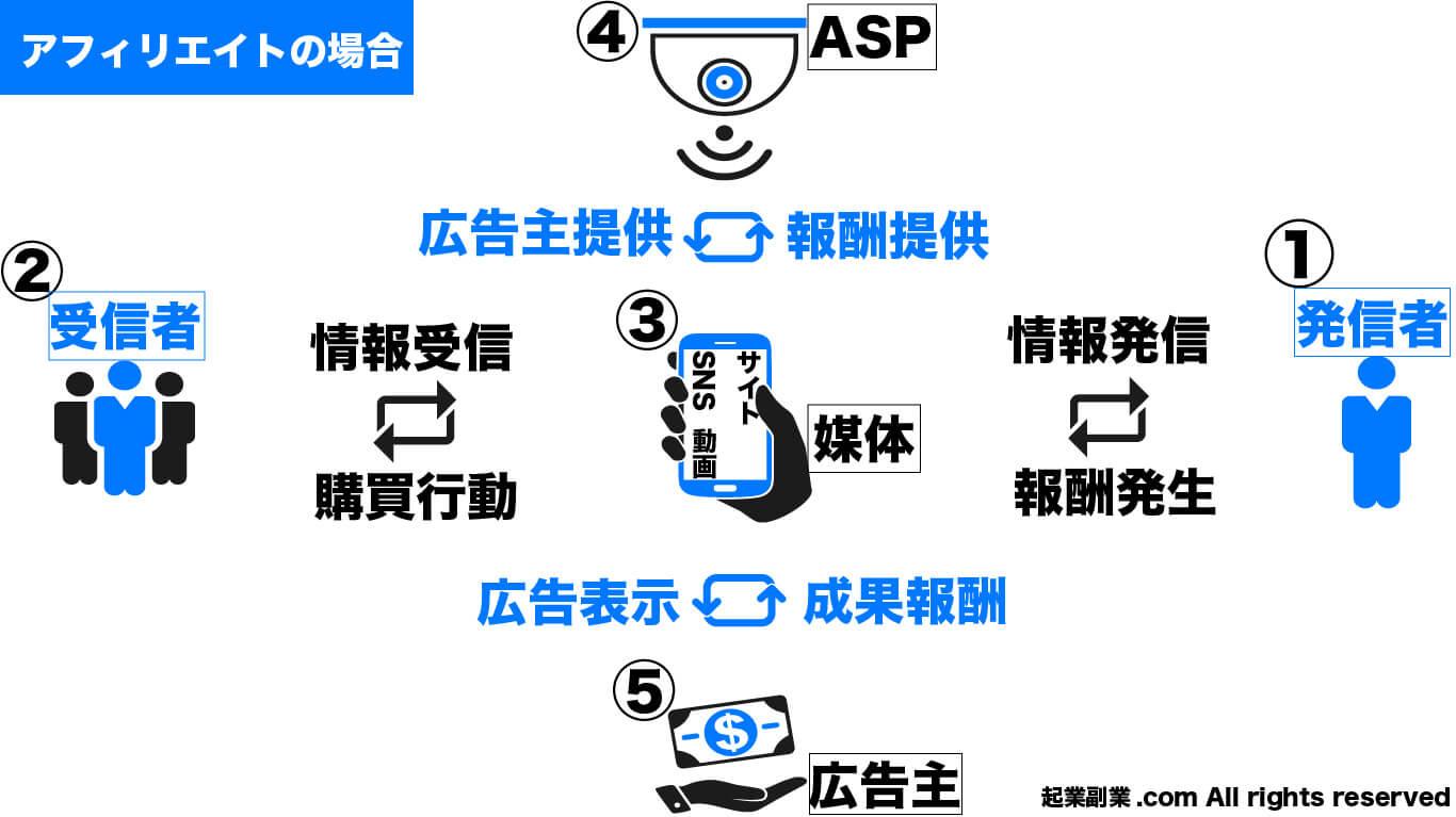 internetbusiness-illustration1