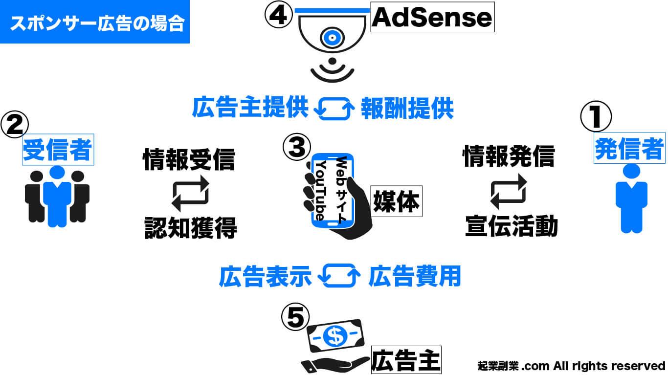 internetbusiness-illustration2