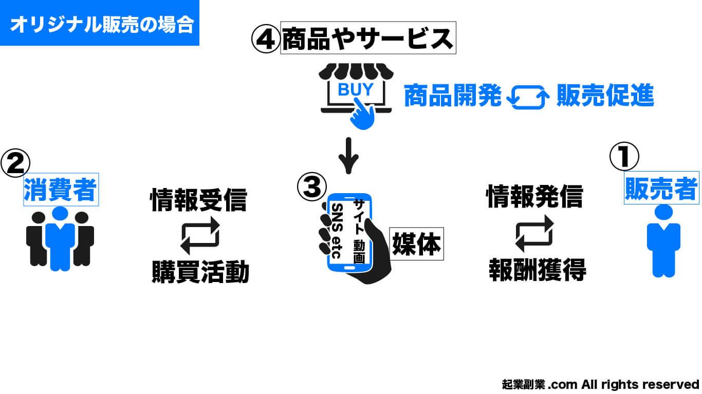 internetbusiness-illustration3