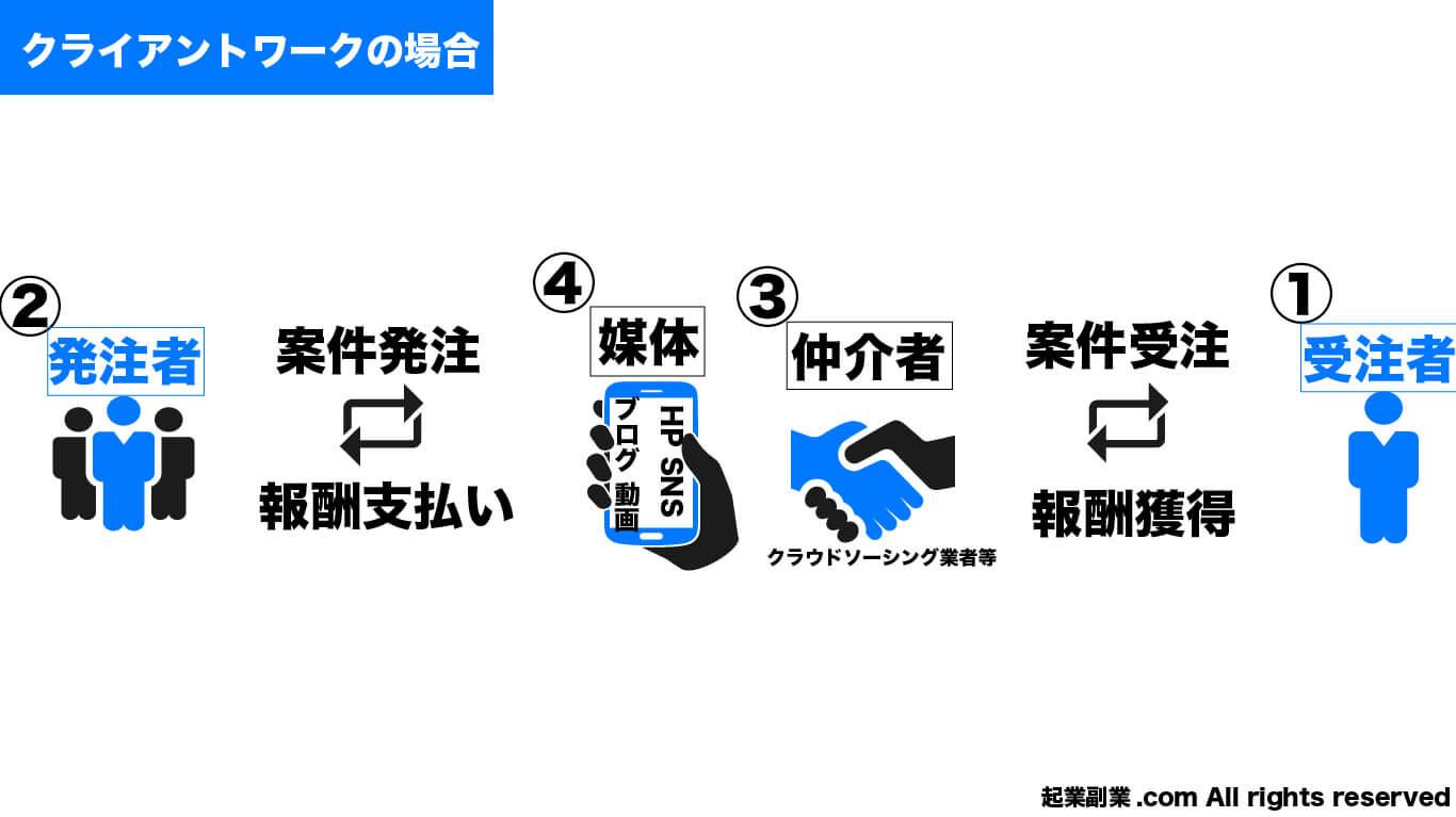 internetbusiness-illustration4